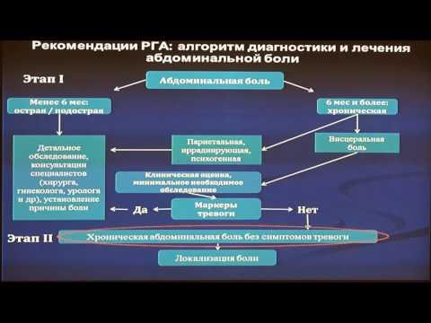 37Лапина ТЛ Клинические рекомендации по ведению пациентов с абдоминальной болью Как повлиять на висц