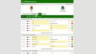 Уфа Краснодар Прогноз и обзор матч на футбол 08 августа 2020 Премьер лига Тур 1