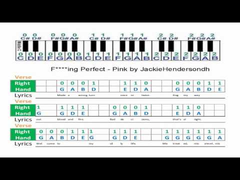 Piano jealous labrinth chords piano : jealous labrinth chords piano Tags : jealous labrinth chords piano ...