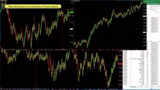 Forex Blog - 3 Step Easy Forex Trading System Feb 19, 2016
