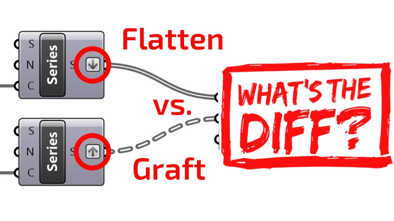 Flatten vs Graft: What is the difference?