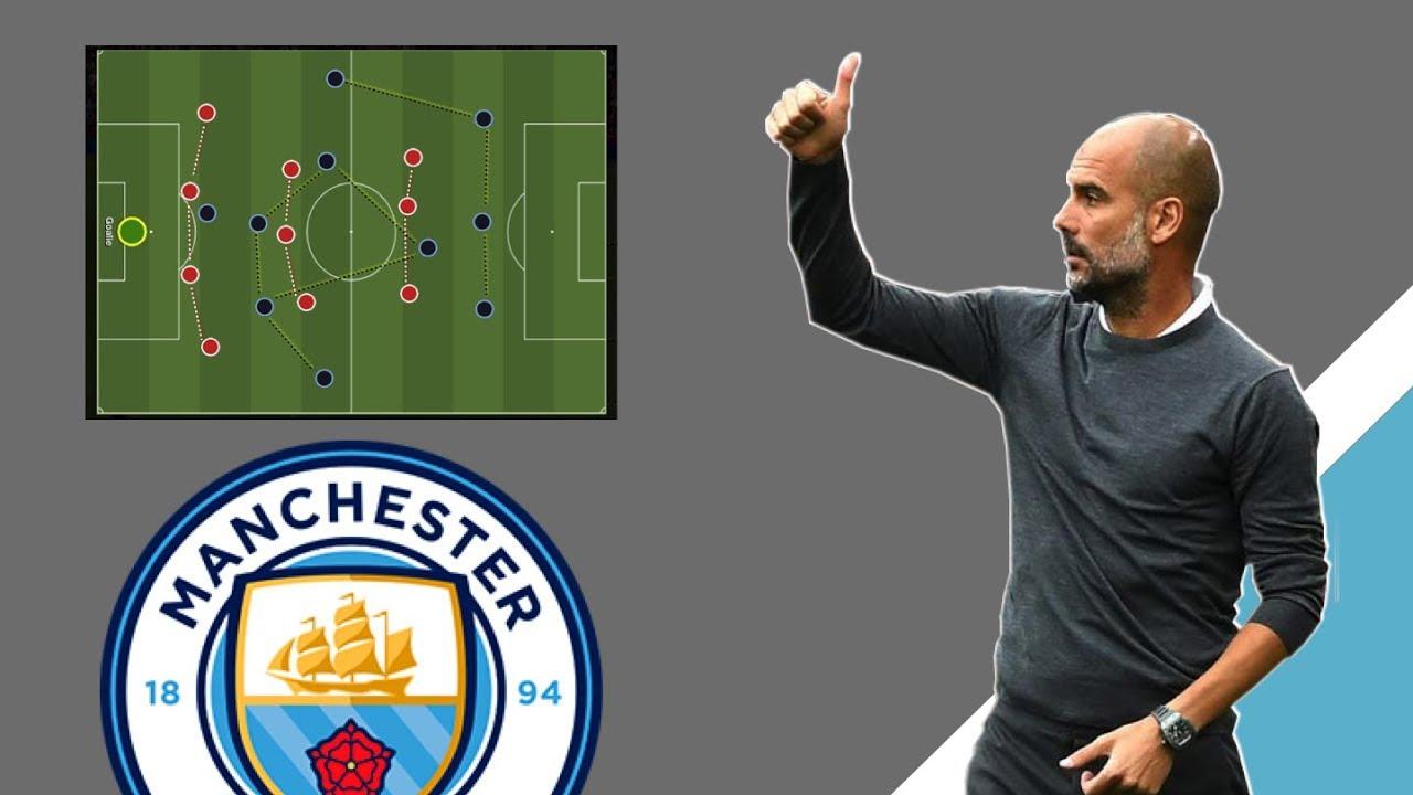 Manchester City Pep Guardiola Tactic Recreation - Tactics, Training