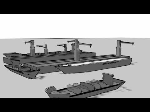 Ship breaking, FSRS a revolutionary ecofriendly ship breaking method. Download
