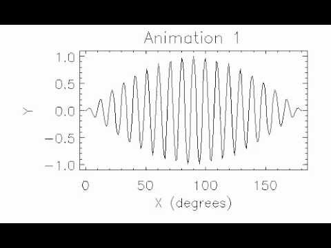 Test: simple animation: modulated wave, variable frequency