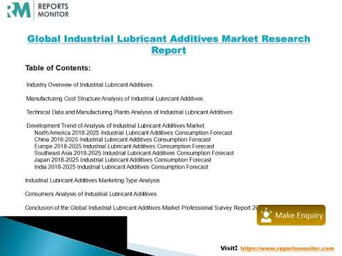 Industrial Lubricant Additives market: growth forecast by manufacturers and regions from 2018-2025