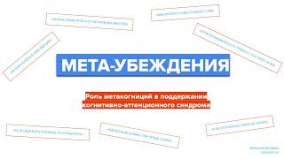 Метакогнитивная терапия (часть 2) — Мета-убеждения (Ярослав Исайкин)