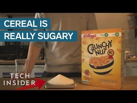 The amount of sugar in popular breakfast cereals
