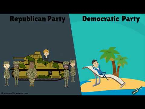 Democrats vs. Republicans: The Economics Behind the Republican and Democratic Parties in One Minute