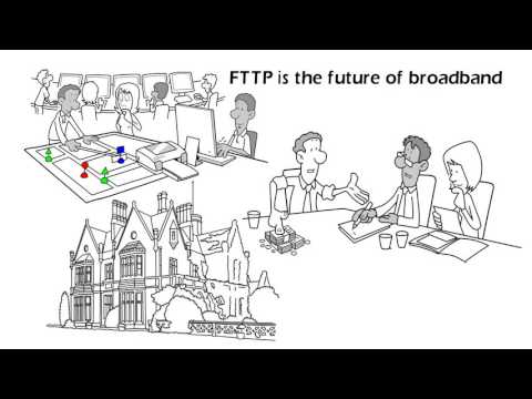 Fibre Broadband Explained (FTTP, FTTC & Cable)