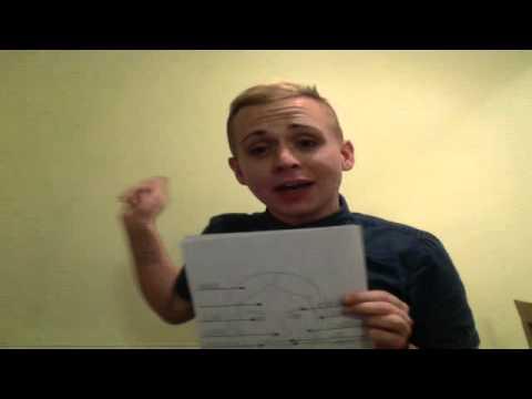 Sample teaching- Paul Alexander Cunningham- Facial Vocab