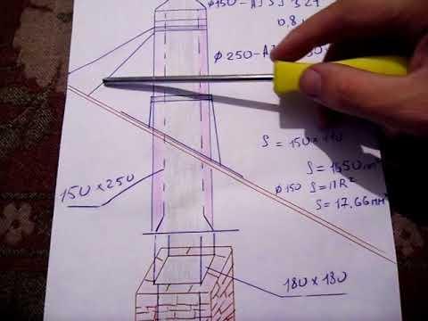 Дымоход 150/250 мм для кирпичного канала.