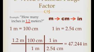 Converting Units using Fred's Famous Fudge Factor