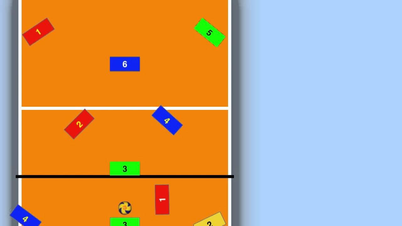 sistema 1-3-2 o en w voleibol