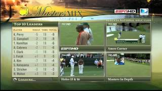 2007 DTV Masters Mix Channel