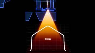 Wie funktioniert ein Linearbeschleuniger-HD!