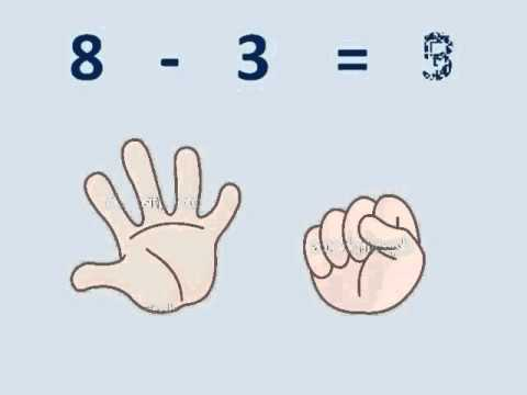 Kids Learning : Subtraction - 2 - Counting Fingers (English Version)