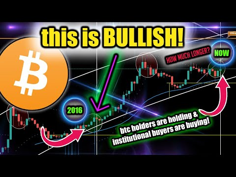 LAST TIME THIS HAPPENED BITCOIN PRICE SAW 200% GAINS! | IT'S HAPPENING AGAIN...