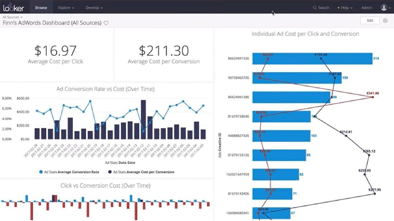 Google Cloud Platform & Looker Partnership | Looker