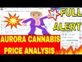 Aurora Cannabis (NYSE: ACB) Price Analysis March 15, 2019 🔥✅🚀💯💸📢