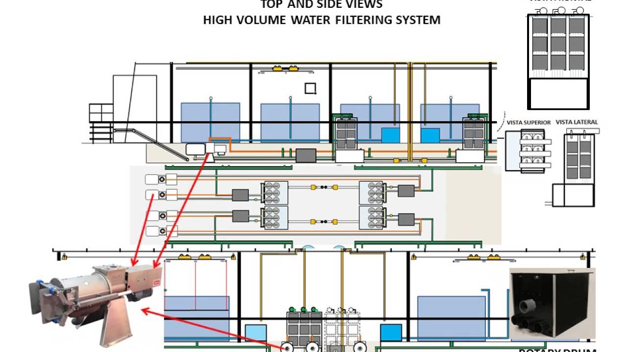 Presentacion Aqua Venz New Vertical Aquaponics Concept Youtube