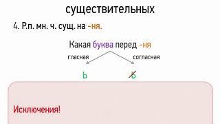 Правописание окончаний существительных (6 класс, видеоурок-презентация)