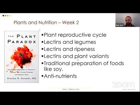 Permaculture &  Diet Part 2 - Plant Nutrition and  Falling Nutrient Density in Food