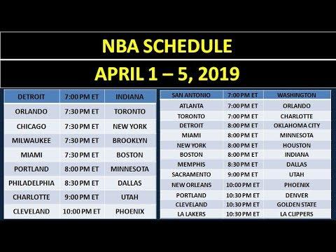 NBA Schedule on April 1 - 5, 2019 thumbnail