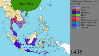 The History of Southeast Asia: Every Year