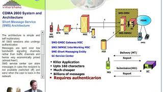 W 2.5 CDMA 2000 SMS Architecture (3G CDMA)