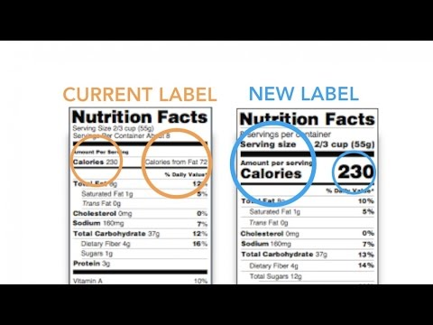 How Beer Diet Labels May Benefit Consumers