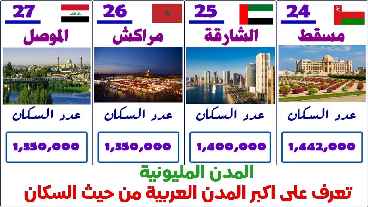 المدن المليونية في الوطن العربي ترتيب اكبر المدن العربية حسب عدد السكان Youtube