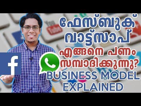 ഫേസ്ബുക്കും വാട്ട്സാപ്പും എങ്ങനെ കാശ് ഉണ്ടാക്കുന്നു? How do Facebook & Whatsapp Make Money Explained