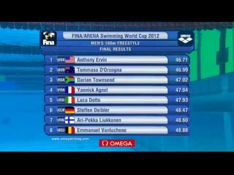 100 Freestyle Men  Fina/Arena World Cup Berlin 2012