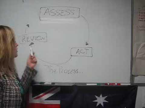 AIESEC Australia Performance Assessment Virtual Class 1.