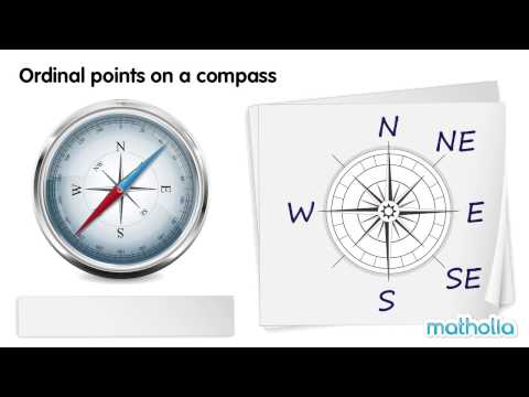 Ordinal Points on a Compass