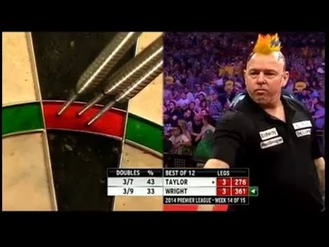 Changes to Peter Wright's Darts: 1995 - September 2017