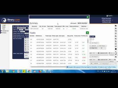 Win loss binary options count
