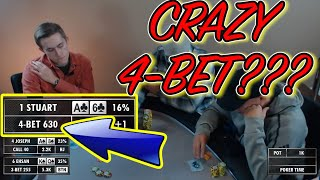 Poker Time: WILD 4-bet from a TIGHT player.