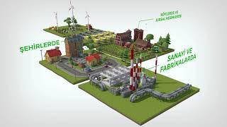 Rüzgar enerjisi 3D animasyon filmi