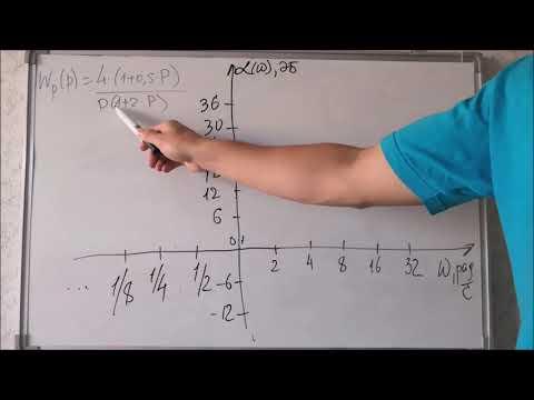 Логарифмическая амплитудная характеристика САУ: построение ЛАХ для конкретной системы