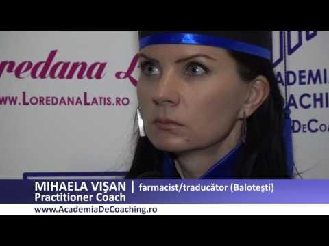 Mihaela Visan Practitioner Coach, Absolvent Academia Romana De Coaching cu Loredana Latis