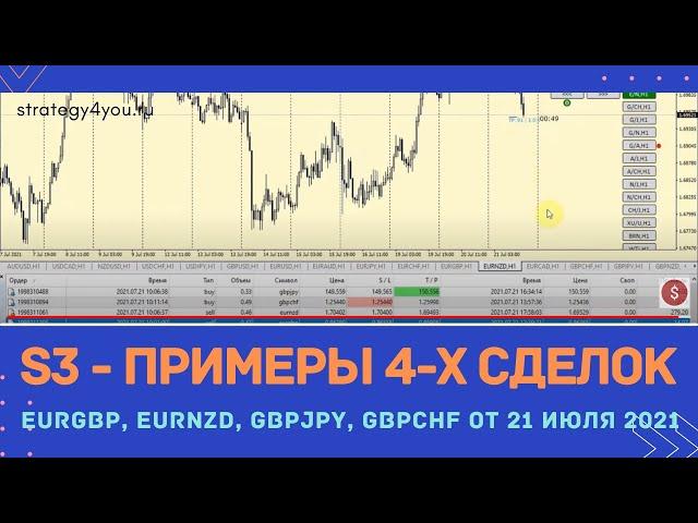 Примеры 4 сделок по стратегии S3 за 21 июля 2021 по: EURGBP, EURNZD, GBPJPY, GBPCHF