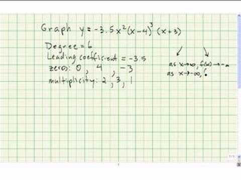 parabolic function factored form how to find a