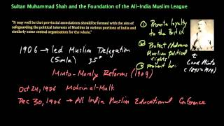 Sultan Muhammad Shah and the Foundation of the All India Muslim League