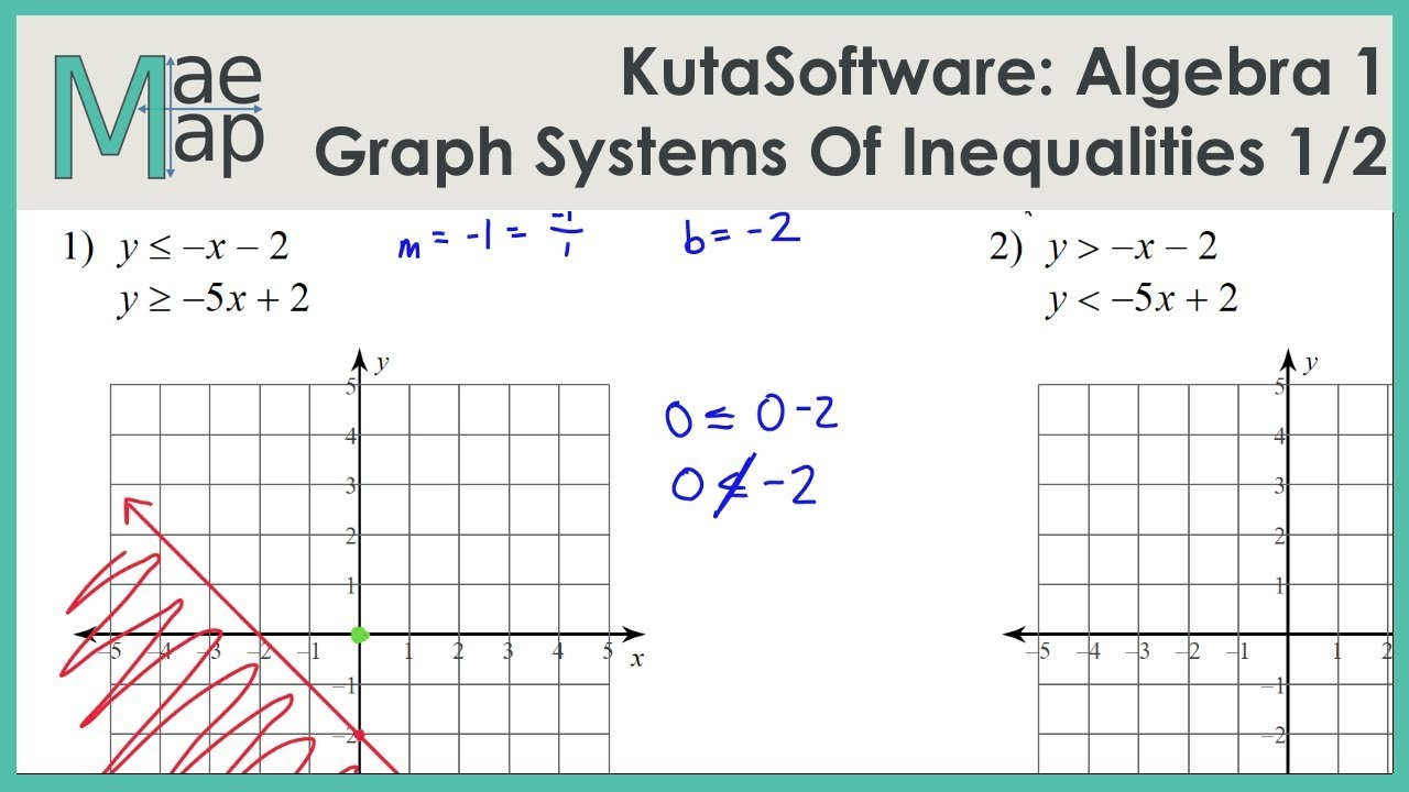 KutaSoftware: Algebra 1- Graphing Systems Of Inequalities Part 1 ...