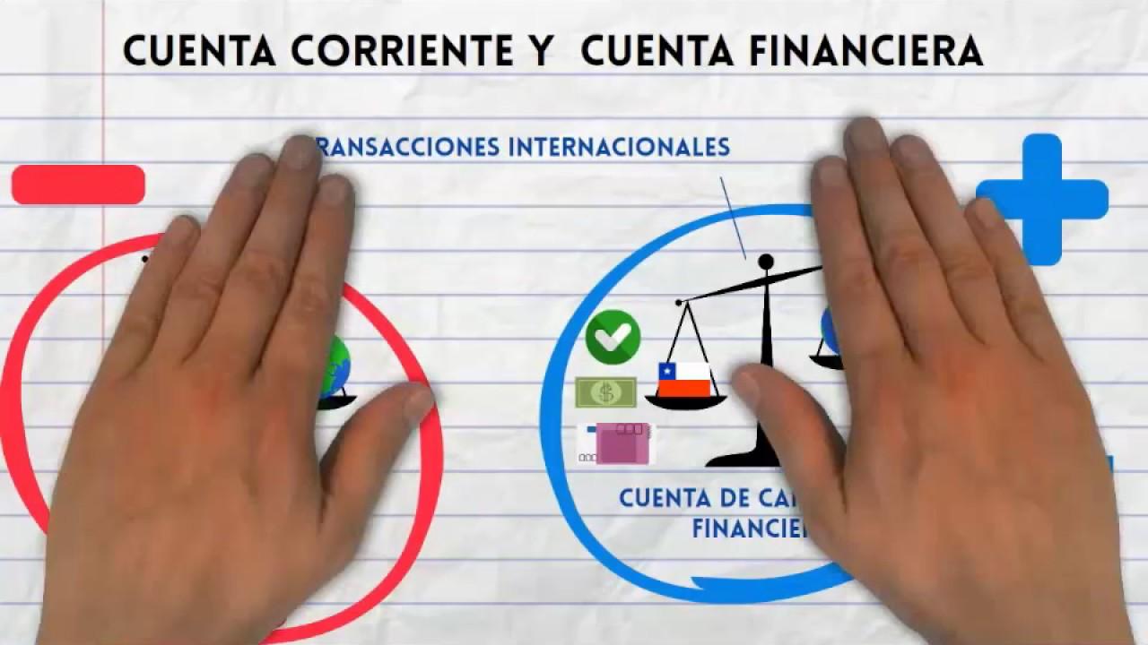 Download ¿Qué son la cuenta corriente y la balanza de pagos?