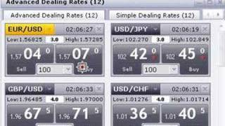 87. Forex Trading - How to Read a Currency Quote
