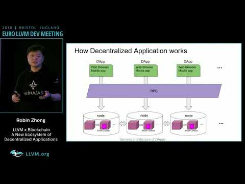 "2018 EuroLLVM Developers' Meeting: R. Zhong ""LLVM x Blockchains"""