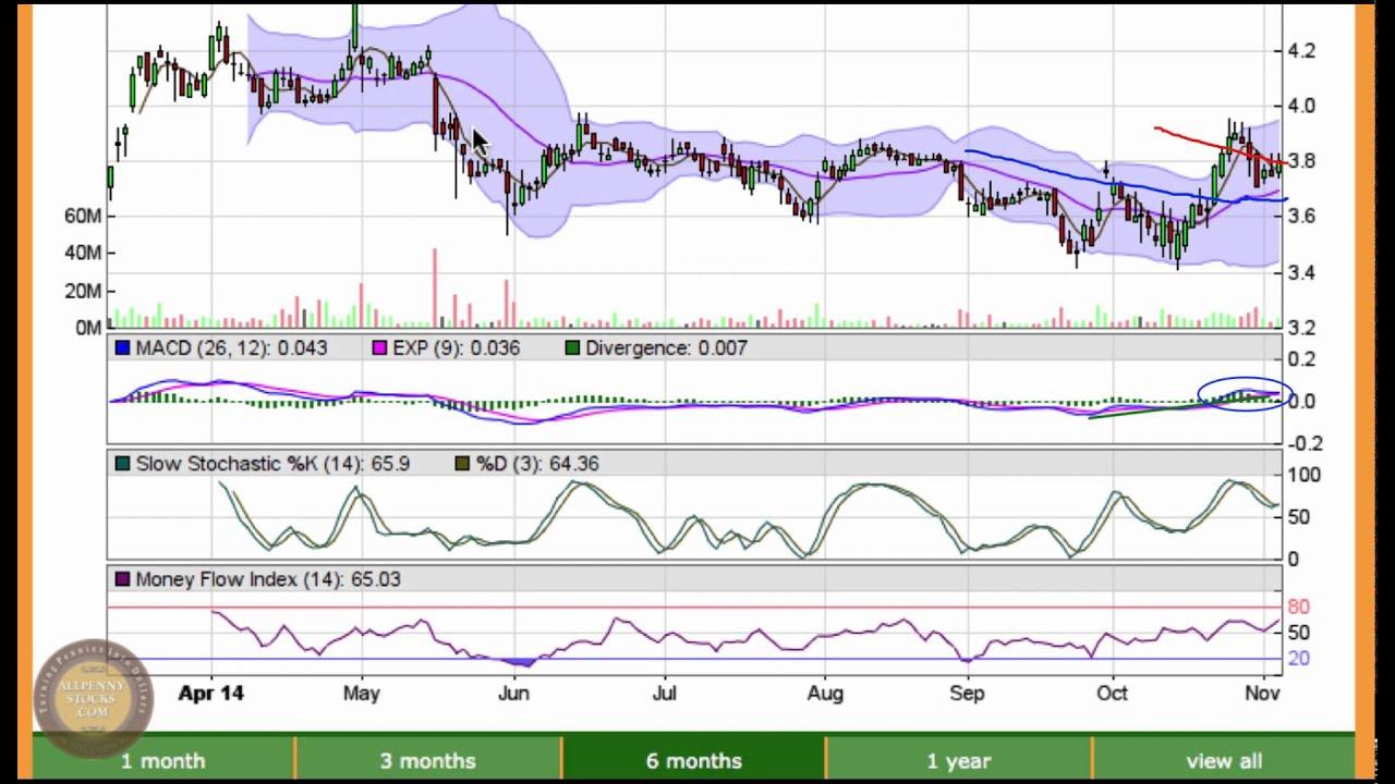 acade bombardier stock analysis