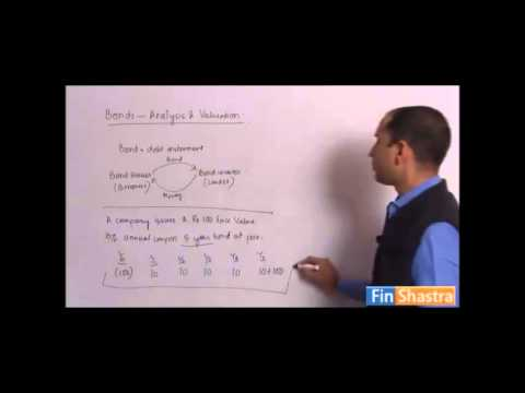Bond Analysis & Valuation Part 1 (SFM) by CA Amit Parakh
